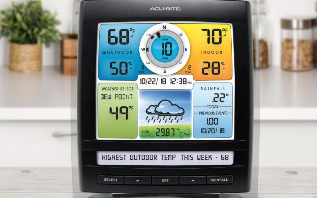 5 Best Personal Weather Station Software in 2020 1