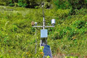 weather station with anemometer in 2020